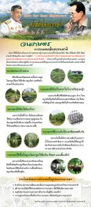 วนเกษตร การเกษตรอิงธรรมชาติ